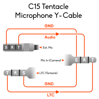 Pinout of Tentacle Microphone Y-cable