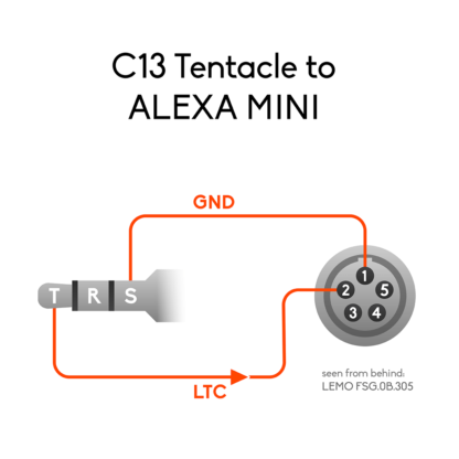 Wiring of 3.5mm mini jack to 90° LEMO (5-pin) connector
