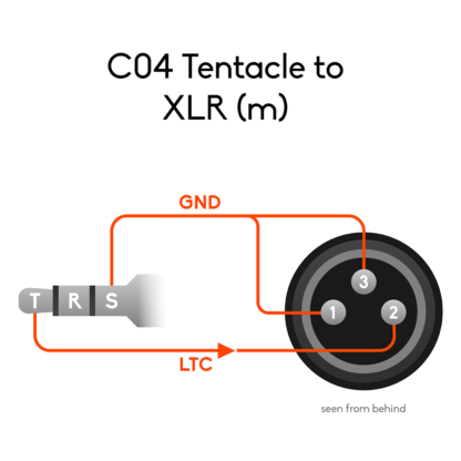 Wiring of 3.5mm mini jack to XLR (male) connector