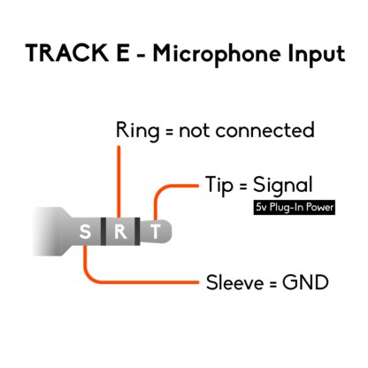 TRACK E - Microphone Wireing
