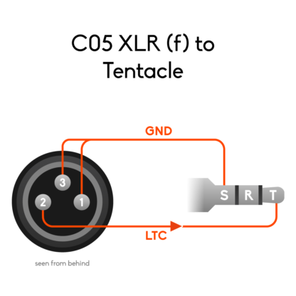 Wiring of XLR (female) to 3.5mm mini jack connector